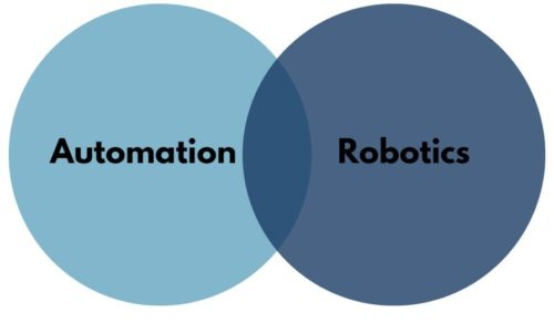 Automation-vs-Robotics
